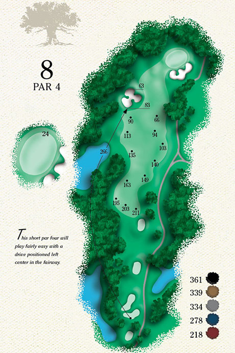 Map of Hole 8 of Cougar Point Golf Course