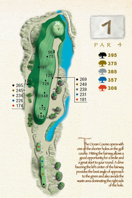 Map of Hole 1 of The Ocean Course